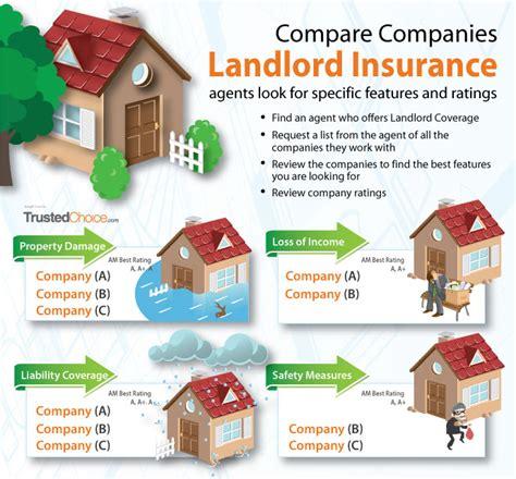 Insurance company rankings by size / Insurance company jingles