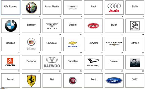american car logos and names list cars names download the flashcards tinkerbell