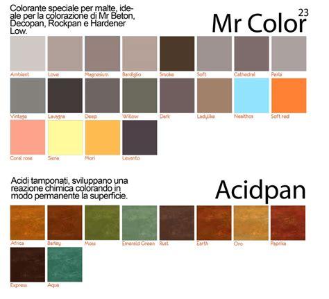 gamma colori pareti interne tabella colori pareti interne free tabella colori pareti