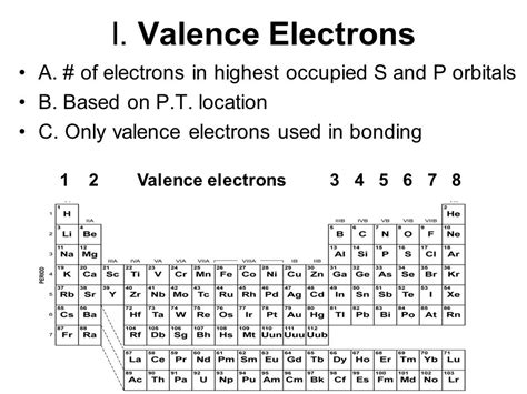 priscilla and the wimps plot diagram valence electrons and ions valence the amazing world of