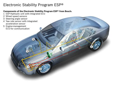 electronic stability control 2006 acura tl engine control se cumplen 15 a 241 os del esp