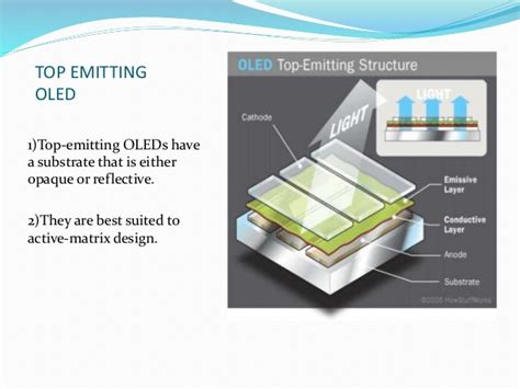 top emitting organic light emitting diodes influence of cavity design 28 images global