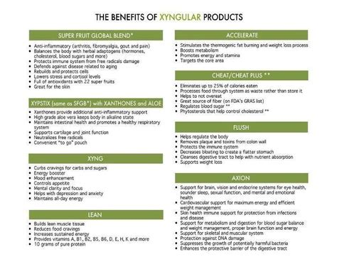 weight loss xyngular how do our supplements help you www myxyngular