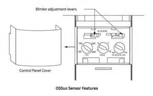 Lighting how to keep an occupancy sensor triggered without motion