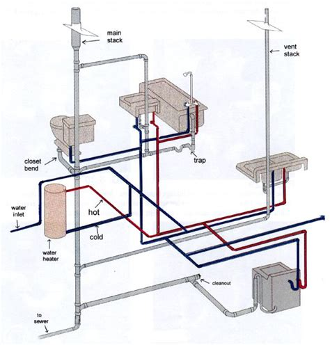 home design software electrical and plumbing piping engineering bailey engineering services