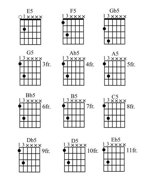 guitar tutorial enter sandman guitar enter sandman guitar tabs enter sandman guitar