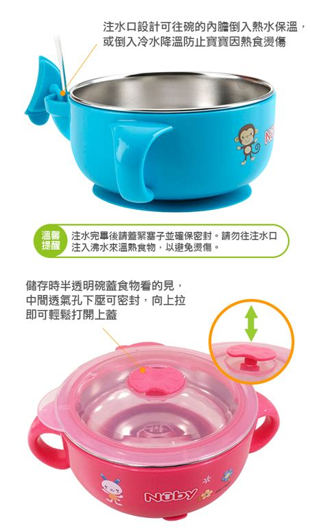 Nuby Sure Grip Suction Bowl Coral nuby sure grip warming stainless steel suction bowl