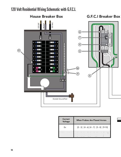 spa gfci breaker wiring diagram home circuit breaker panel