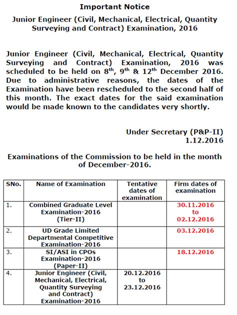 Permission Letter Of Rajasthan 2015 Advice To Candidates 081007 Rscit Permission Letter June 2015 Letter Sle