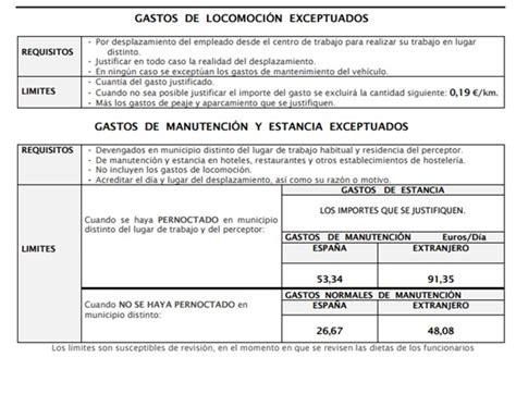conceptos exentos irpf 2016 dietas exentas de irpf 2016 prodegest hacienda est 225