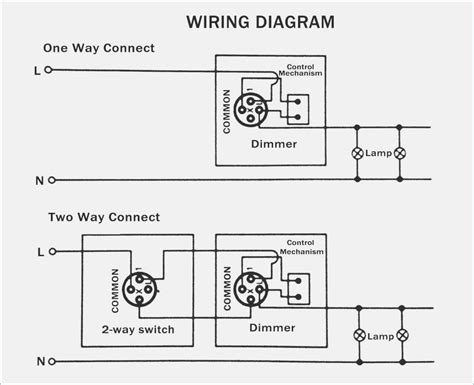 clipsal dimmer switch wiring diagram moesappaloosas