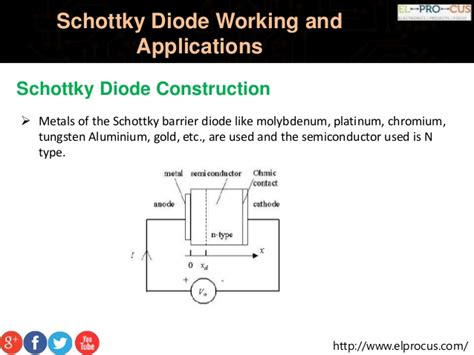 functions of schottky diode schottky diode working and applications