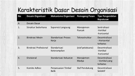 desain dan struktur organisasi manajemen teori dan pengembangan organisasi desain organisasi