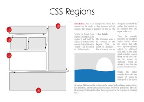 css layout design templates fantasai 54 evolution of css layout 1990s to the future