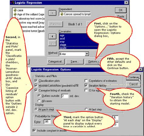 statistics help for dissertation college essays college application essays statistics