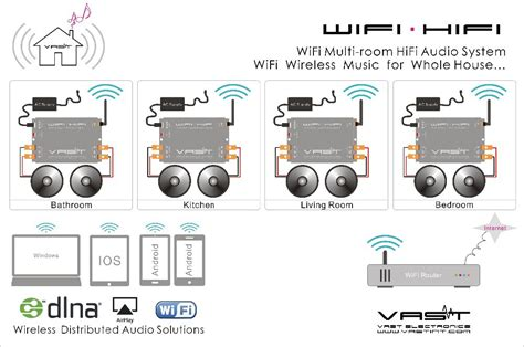 whole home sound system design home design and style