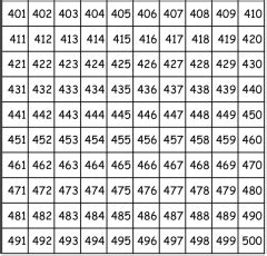 hundreds charts  oomph matematyka