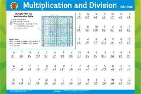 Division Mat by Teach Me Mat Multiplication Division Rent