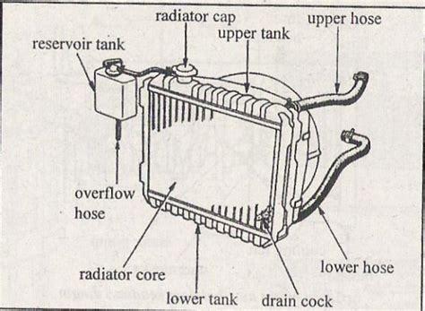 Reservoir Tangki Air Radiator Hyundai Trajet otomotif sistem pendingin