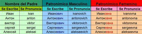 www nombres de varones como entender los nombres en ruso ciencia y educaci 243 n