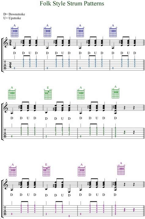 strumming pattern of yellow coldplay guitar tabs strumming patterns 171 free patterns