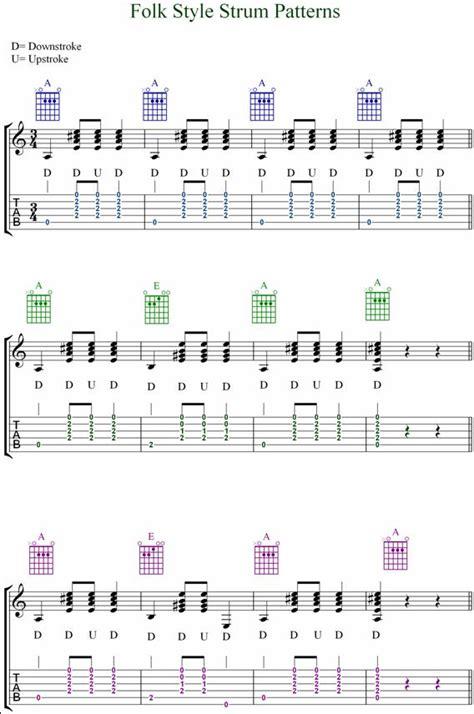 strumming pattern video strumming pattern on guitar patterns gallery