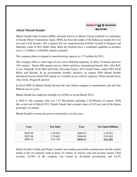 Maruti Suzuki Mba Project by About Maruti Suzuki Repaired