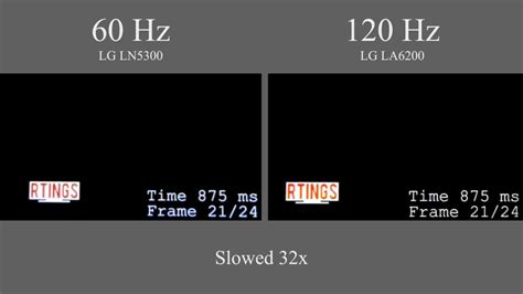 60 hz to s 60hz vs 120hz led tv in motion