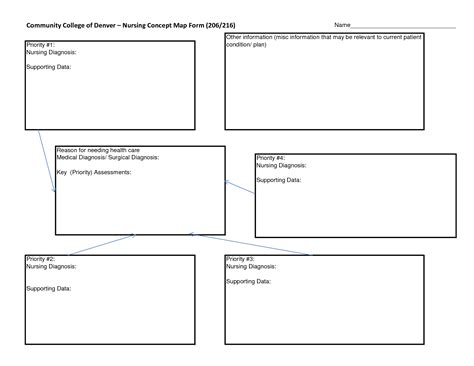 5 best images of printable nursing concept map template