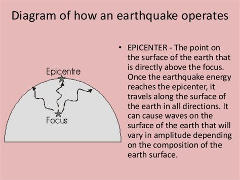 earthquake definition geography definitions of the caribbean