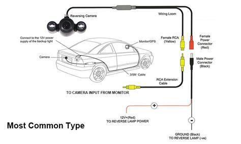 wiring diagram diagrams on pioneer car stereo pioneer car