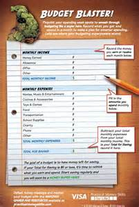pictures financial literacy worksheets getadating