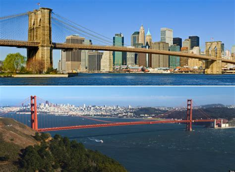 what to do in san francisco for new years san francisco vs new york chart shows side by side