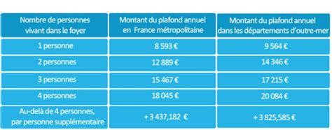 Plafond Du Rsa by La Cmu Compl 233 Mentaire Dossier Des Aides M 233 Dicales Et Sant 233