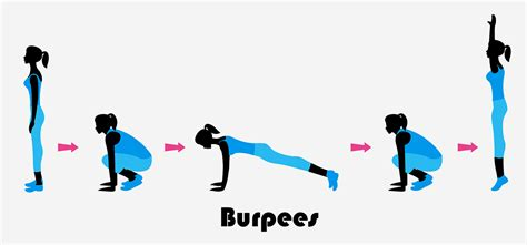 burpees best exercise burpee exercise memes