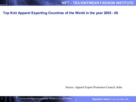 Demand Of Mba From Us In World by Demand Management Of Knitwear Industry In Changing World