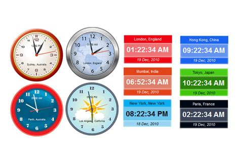 citiesxl 2011 how to do efficient free zoning youtube crave world clock screenshots