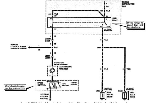 1985 mercury 115 hp outboard wiring diagram mercury