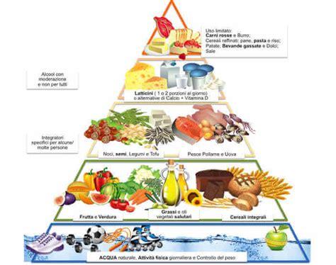 piramide alimentare diabete piramide alimentare 3