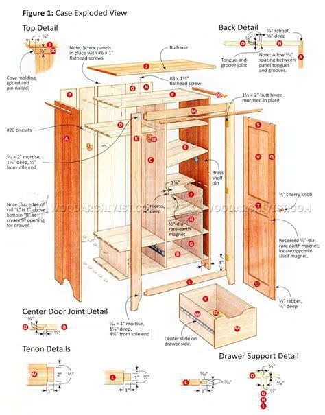 wardrobe plans woodworking bedroom wardrobe plans woodarchivist