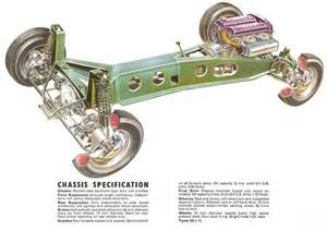 Lotus Elan Chassis The Most Influential Sports Car Made The Lotus Elan