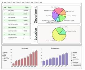 hr dashboard template free hr dashboards different faces infocaptor dashboard