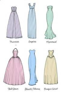 25 best ideas about types of dresses on pinterest types