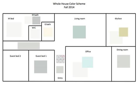 some like a project updated whole house color scheme interiors color combinations