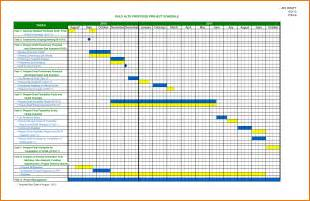 6 project schedule template excel itinerary template sle
