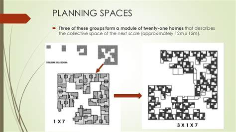 Best Floor Plans For Families belapur incremental housing a case study