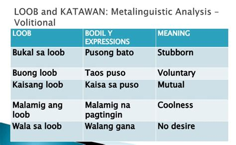 themes meaning in tagalog loob and kapwa filipino philosophy