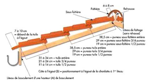 Comment Poser Des Tuiles Canal Sur Liteaux by Question Sur Liteaux Pour Tuile Romane Canal 2018
