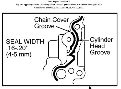 mazda3 a c wiring diagram mazda3 just another wiring site