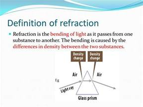Definition Of Light by Refraction And Its Uses Ppt